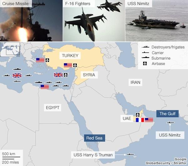 US-Syria strike